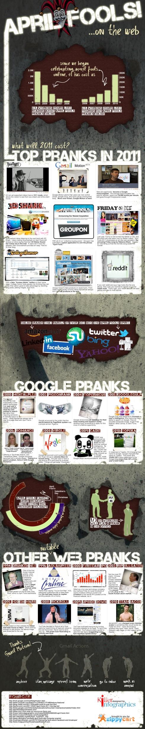 infografía april fools 2011